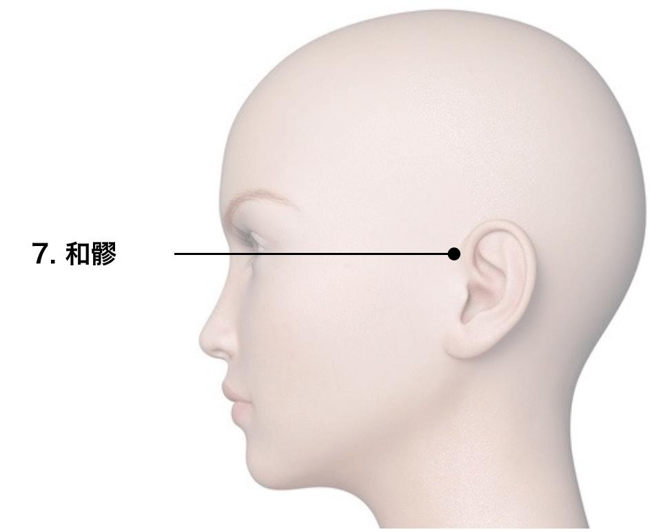 和髎のイメージ