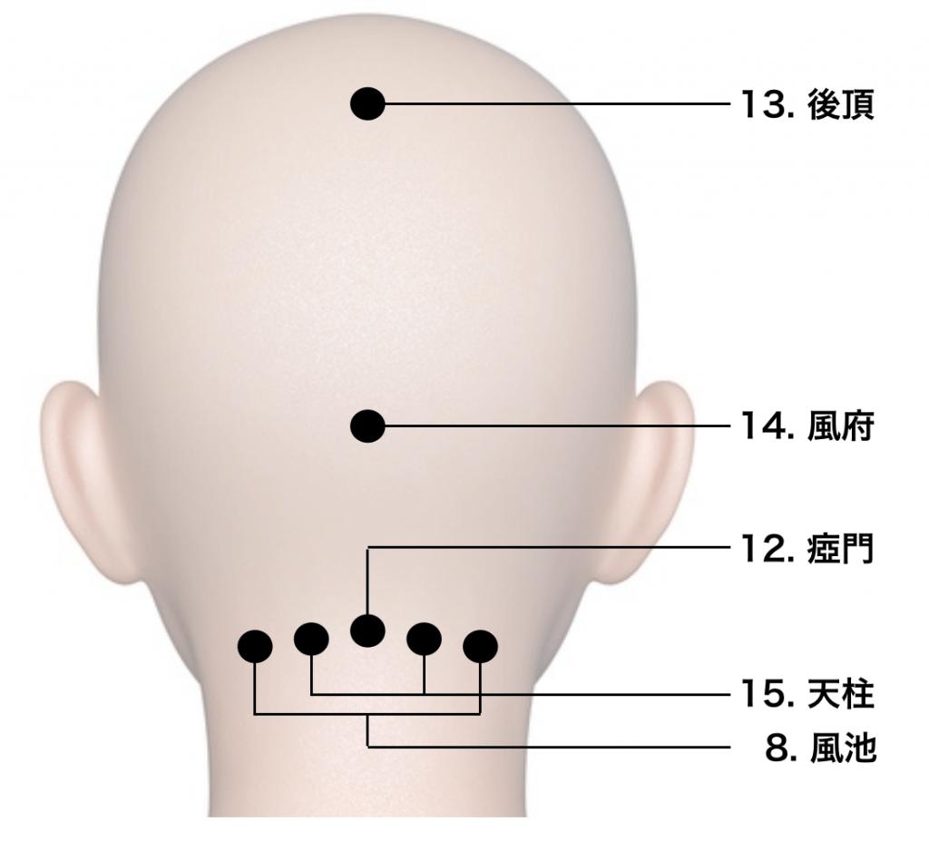 効果が期待できる頭皮のツボ