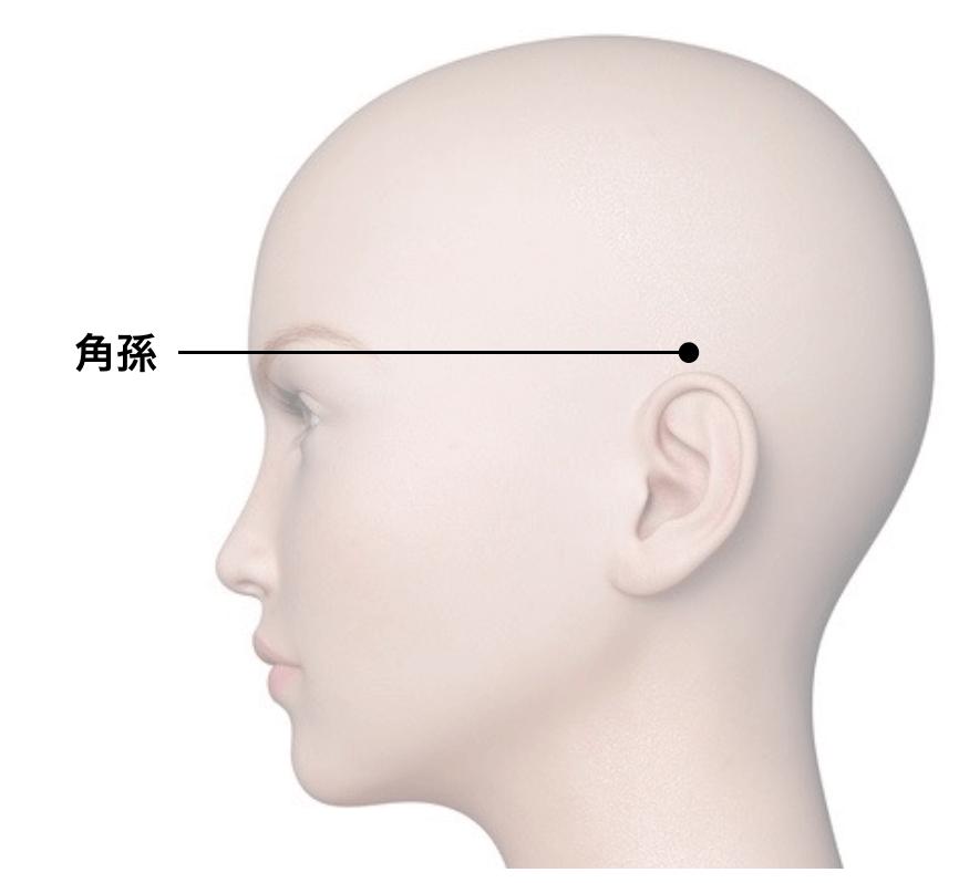 角孫のイメージ