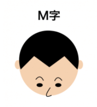 M字ハゲのイメージ