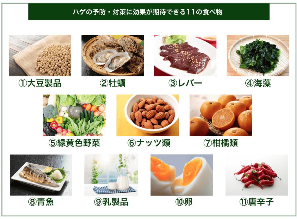 ハゲの予防・対策に効果が期待できる11の食べ物