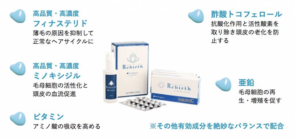 オリジナル内服薬+外用薬「Rebirth」のイメージ