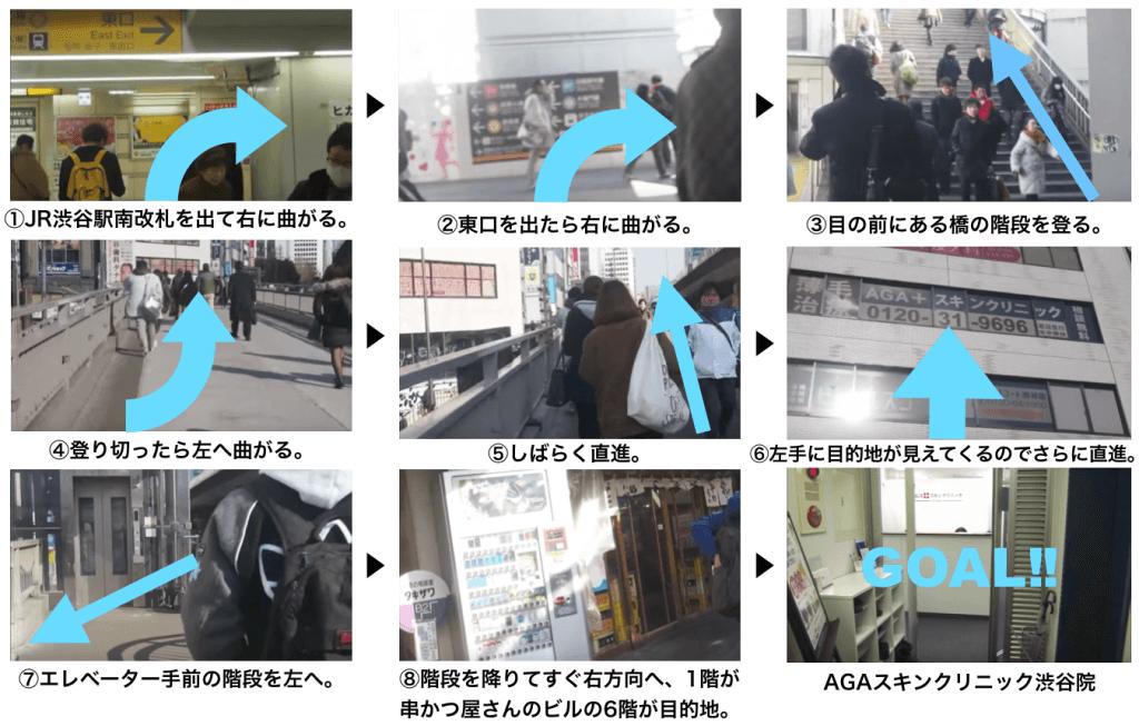 AGAスキンクリニック渋谷院に迷わず辿り着くための完全MAP