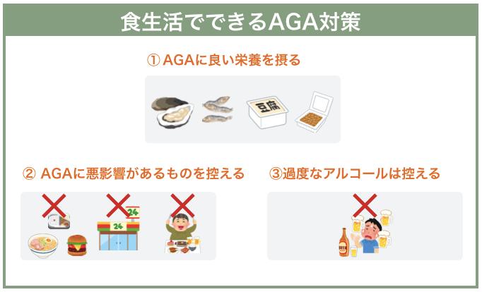 食生活でできるAGA対策
