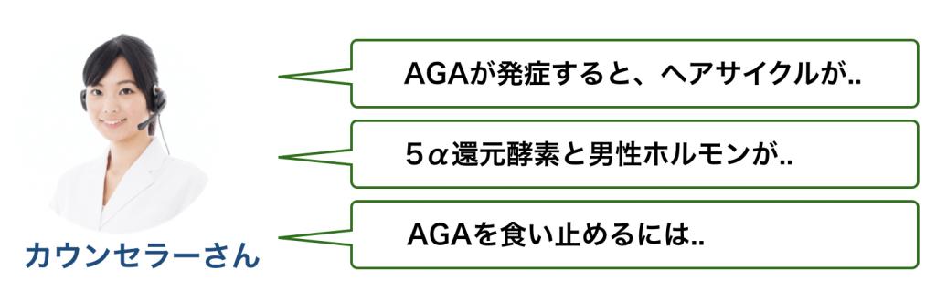 AGA治療のネット診断