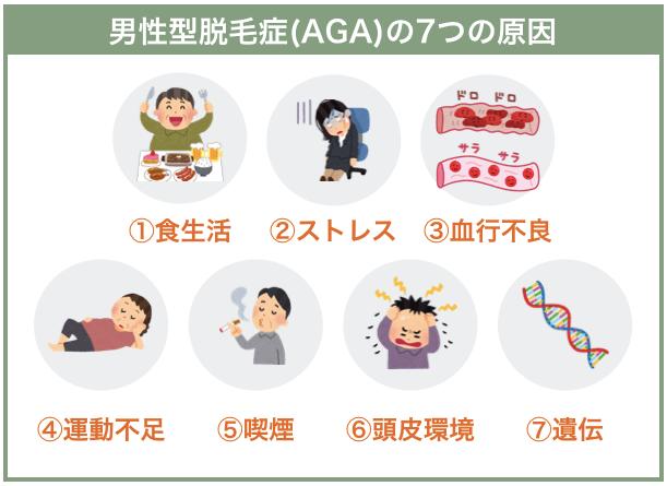 AGAの7つの原因