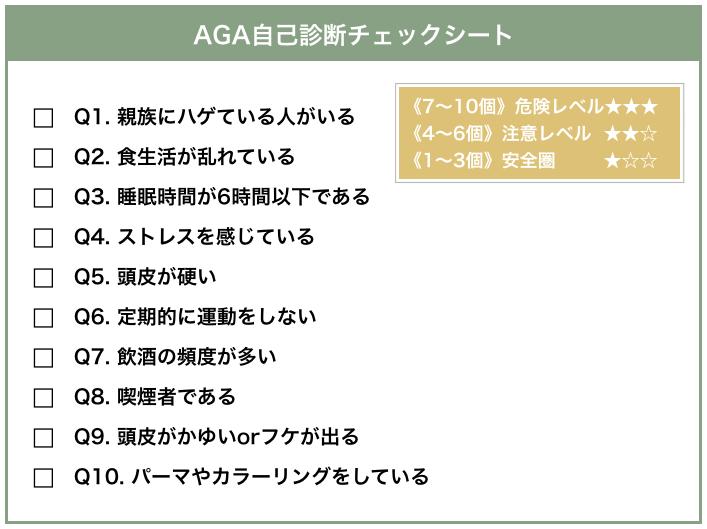 AGA自己診断チェックシート