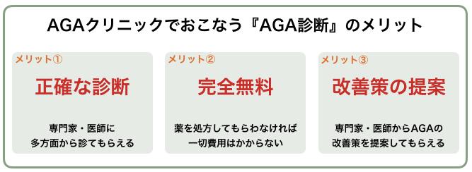 AGAクリニックで行う『AGA診断』のメリット