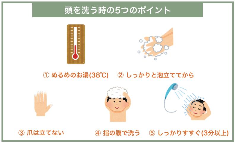 頭を洗う時の5つのポイント