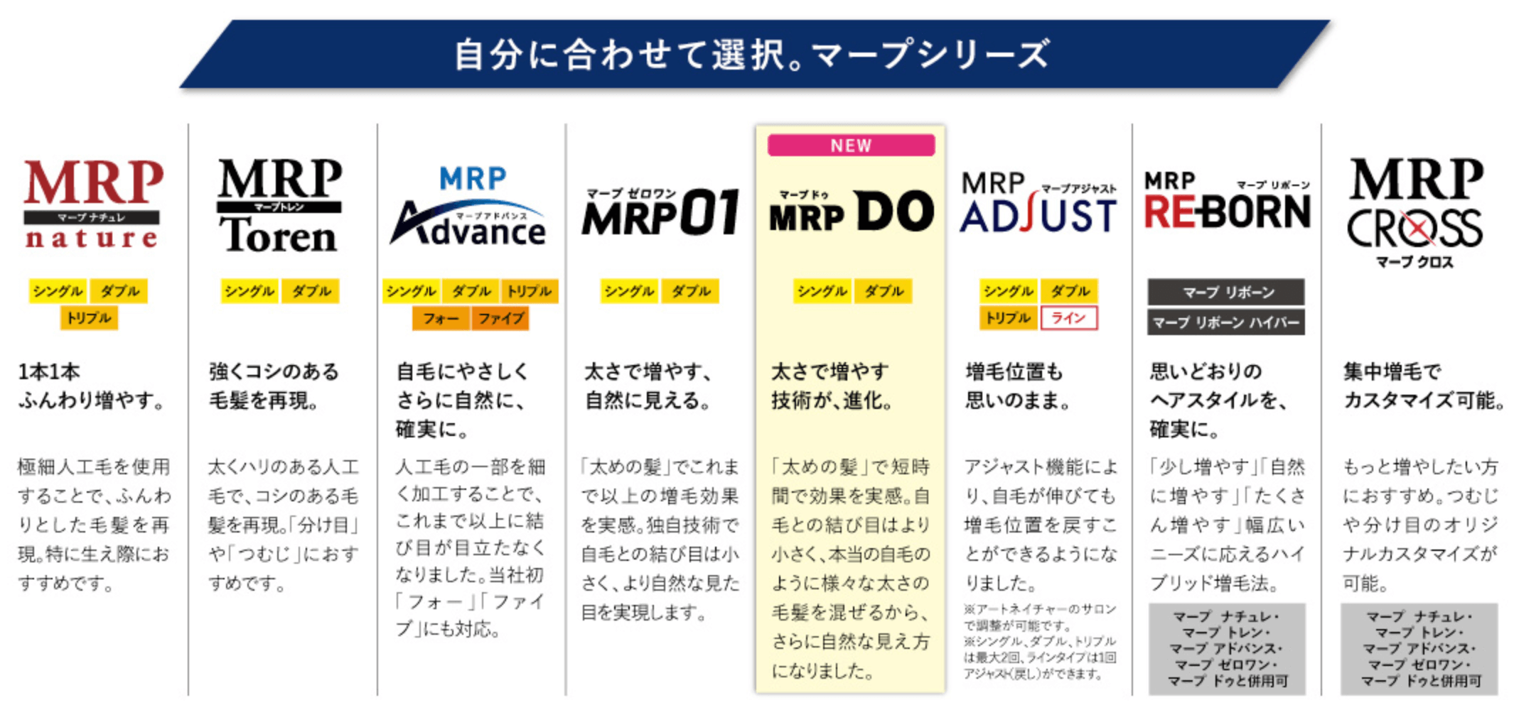 MRP(マープ)シリーズの一覧