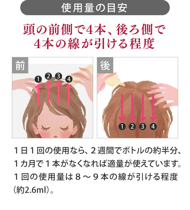 ベルタヘアローションの使用量の目安
