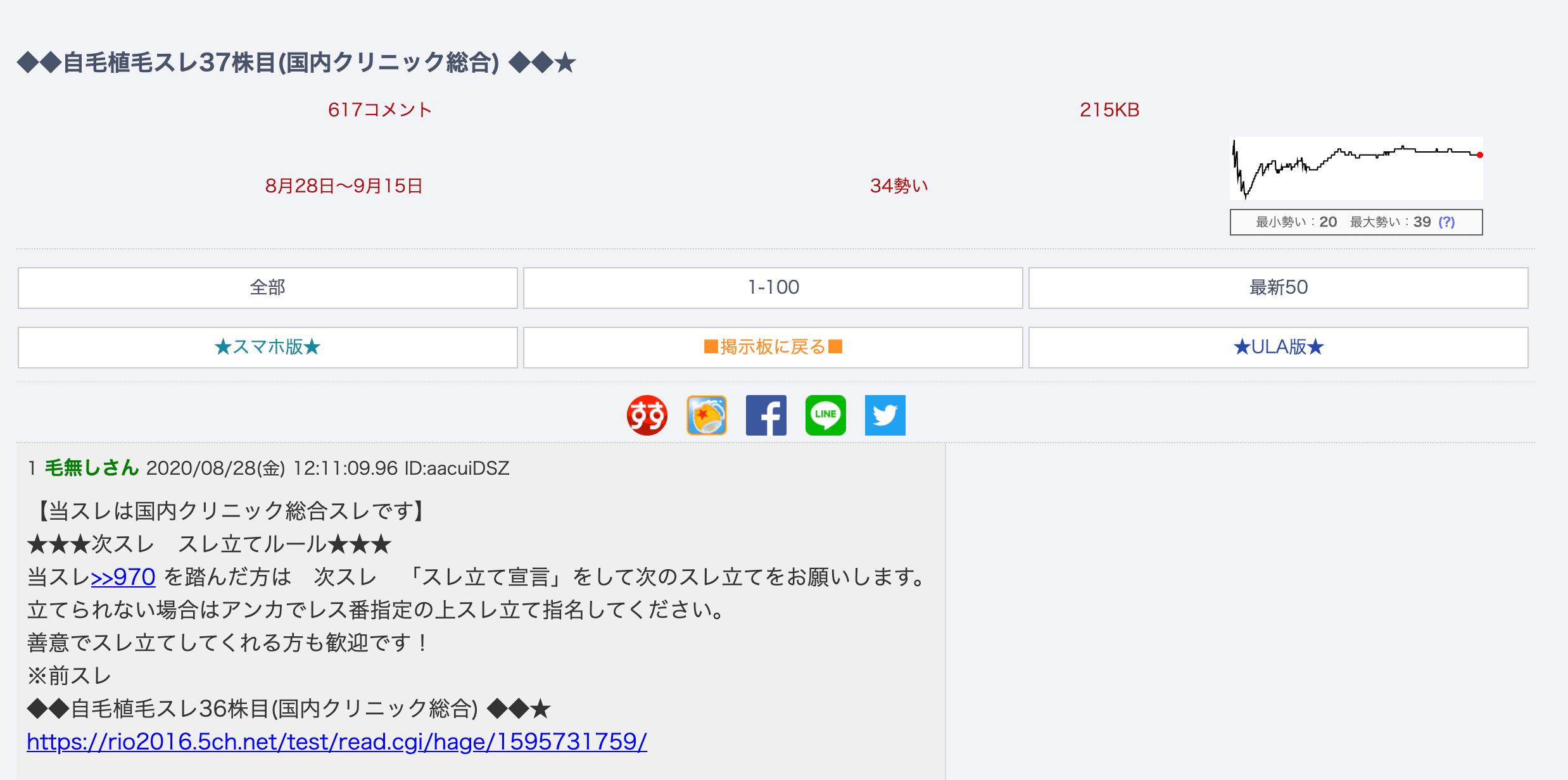 自毛植毛スレ37株目(国内クリニック総合)