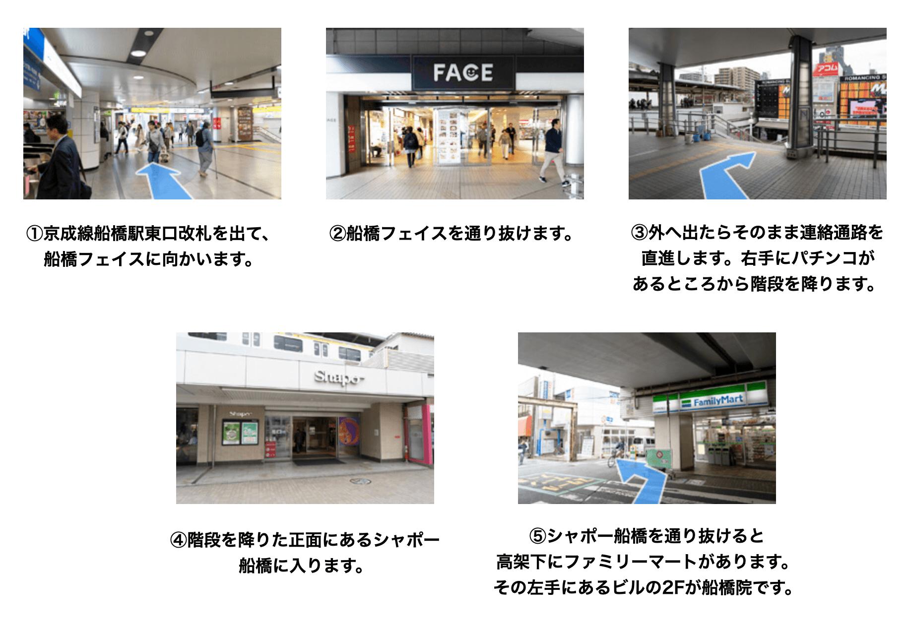 AGAスキンクリニック船橋院に迷わず辿り着くための完全MAP(京成船橋駅からのアクセス)