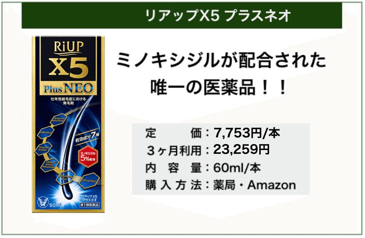 リアップX5プラスネオの値段