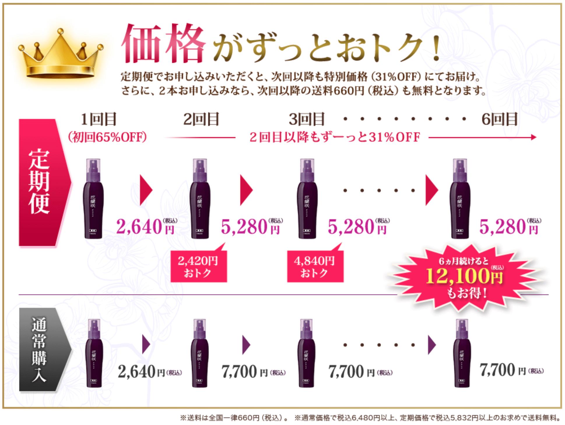 花蘭咲公式ページの価格